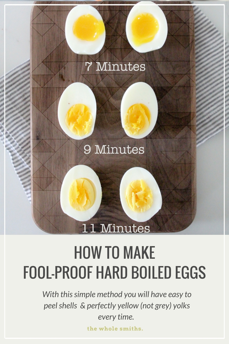the easiest  fool proof way to hard boiled eggs the whole smiths   Best Way To Make Hard Boiled Eggs For Coloring